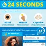 Los lentes de Google pueden presentar problemas de distracción y accidentes a los conductores