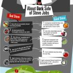 Steve Jobs y sus aportaciones al mundo de la tecnologia