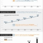El crecimiento relámpago del comercio electrónico desde internet durara muchos años