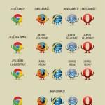 La guerra de los navegadores por los usuarios del internet