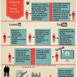 Como iniciarte en las Redes Sociales