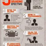 Los 5 pasos para crear branding personal efectivo
