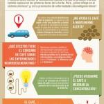 El impacto de la cafeína en el cerebro de los consumidores