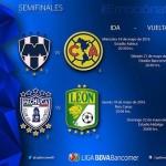 Los partidos de la semifinal del futbol Mexicano