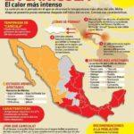 La Canícula, la temporada más caliente en México