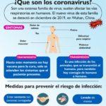 Alertan por coronavirus
